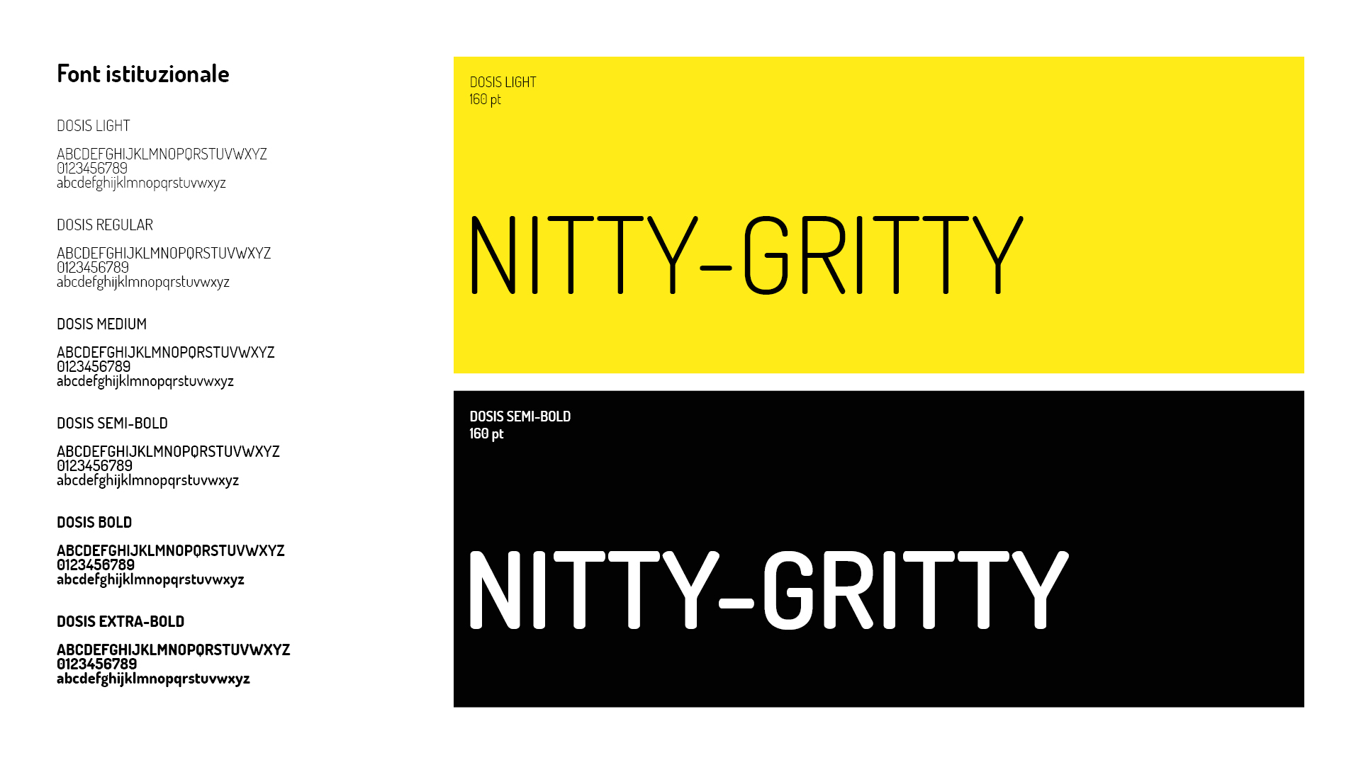 Font Nitty-Gritty