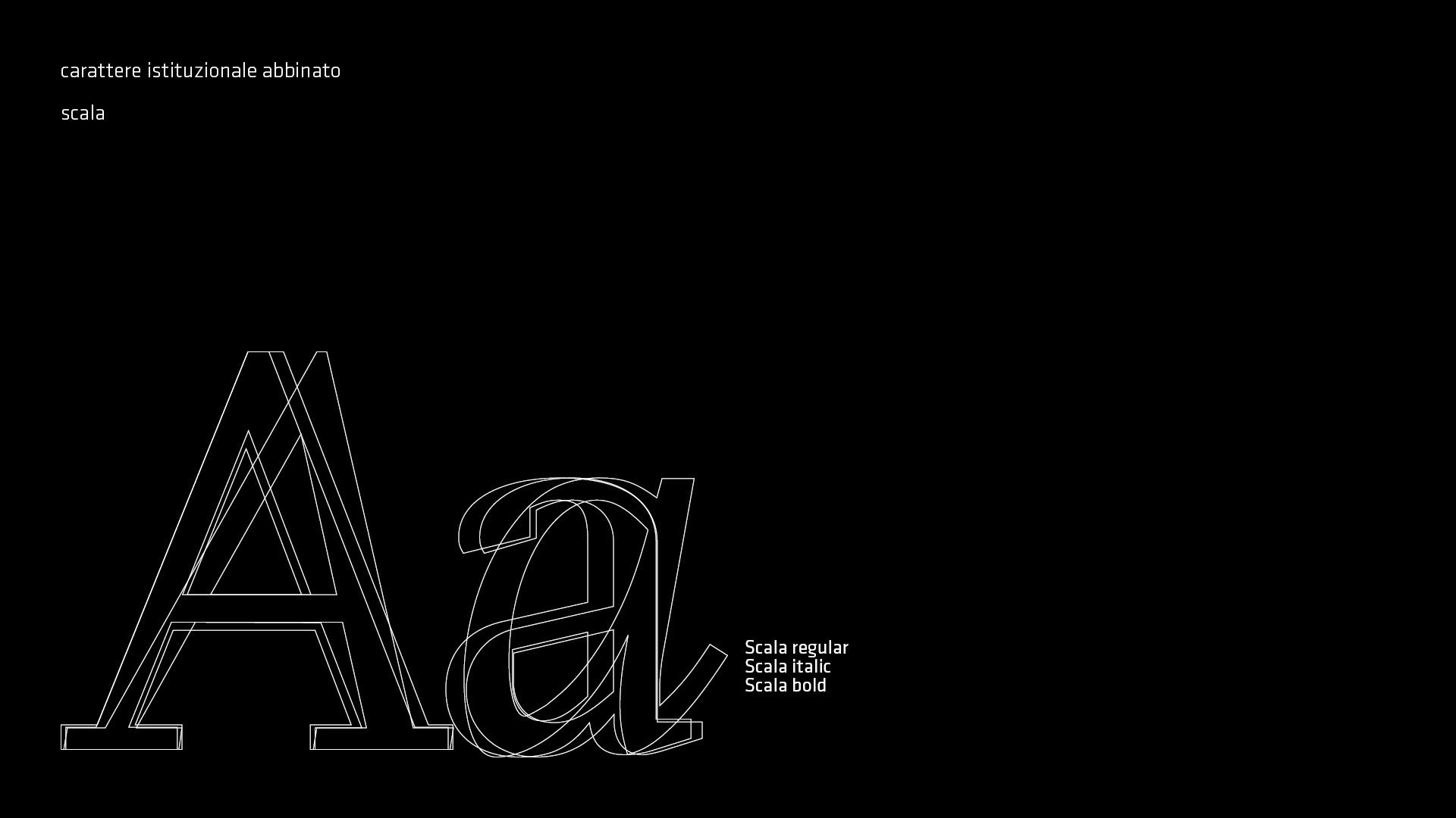 Font Vitruvio Virtual Museum